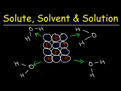 Solubility Chemistry - Solute Solvent & Solution, Weak Electrolytes Strong Electrolytes & Nonelectro