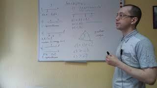 Примеры некоторых аксиом планиметрии
