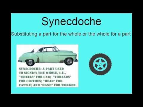 rhetorical devices in 30 seconds synecdoche youtube