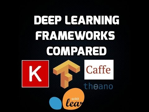 Deep Learning Frameworks Compared