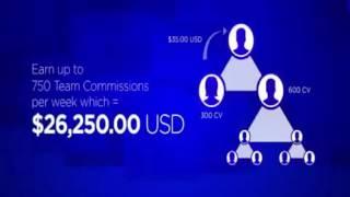 Best Network Marketing Compensation Plan 2017