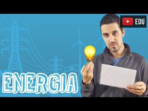 Geografia - Energia - Energias Renováveis e Não-Renováveis