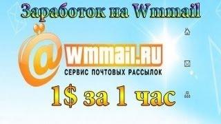 Яндекс Директ за 1 доллар