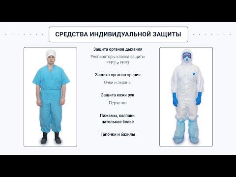 Инструкция для медицинского персонала по использованию средств индивидуальной защиты. COVID-19