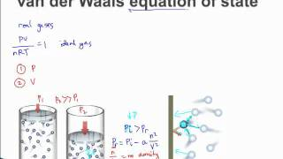 van der Waals equation of state.mp4