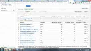Authority Website Keyword Research Part 1 of 3