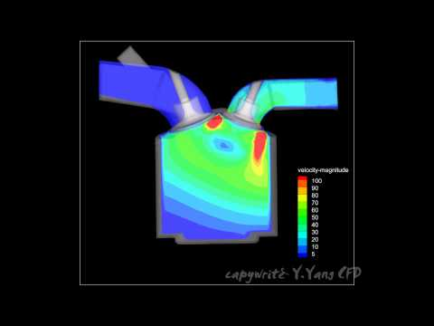 Internal Combustion Engine CFD Analysis (I) -- Cold Flow Simulations