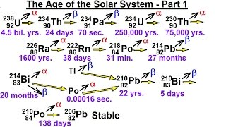 Astronomy - Ch. 8: Origin of the Solar System (3 of 19) The Age of the Solar System 1
