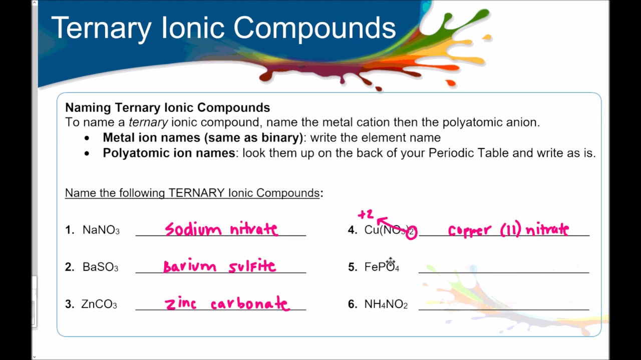 How to Wiki 89: How To Name Ternary Ionic Compounds
