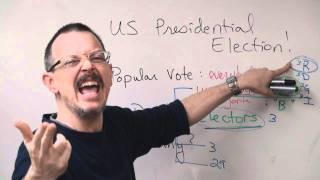 """Q&A: What is the """"electoral voting system"""" in America? Is it good or bad?"""