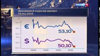 видео ПРОГНОЗ на ДОЛЛАР на 2017 год!!       Курс рубля. Курс доллара.