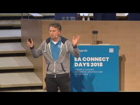 LeanIX EA Connect Days 2018: Lean EAM With The Microservices Add-on & The Signavio Integration