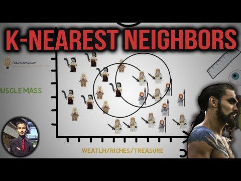 K - Nearest Neighbors - KNN Fun and Easy Machine Learning