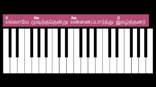 Ellame Mudinthathu Endru Keyboard Chords and Lyrics - G Major