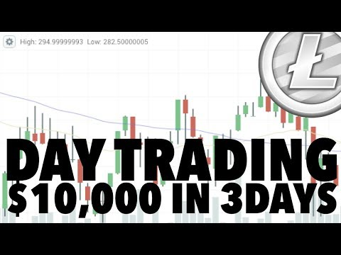 DAY TRADING LITECOIN ($10,000 EARNED)  | HOW I TRADE AND EXCHANGE NIGHTMARE