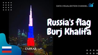 Russian flag 🇷🇺lights up on World's tallest building Burj Khalifa in Independence day - Dubai, UAE