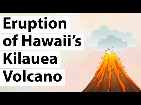 Frequent eruption of Hawaii's Kilauea volcano - World's most active volcano - Current Affairs 2018