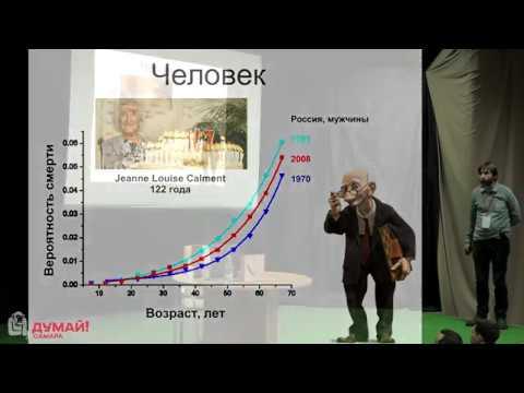 Климакс и климактерический синдром: что происходит в
