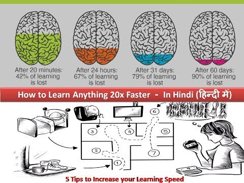 पढा हुआ कैसे याद रखें?How To Increase Your Brain Power IN HINDI. How to remember what you Studied?