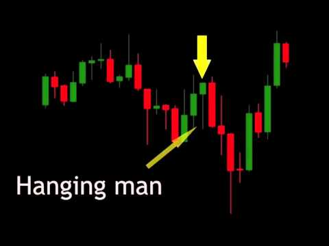 HOW to read the chart candles! Predicting the direction of t