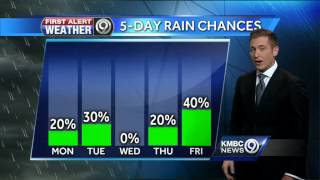 First Alert: Monday looks warmer, slight chance of morning rain