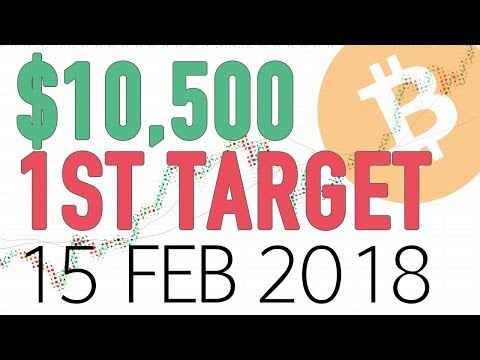 Bitcoin technical analysis - 15 feb 2018
