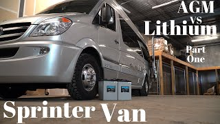 Video-Search for Lithium Ion Battery Class B Milwaukee