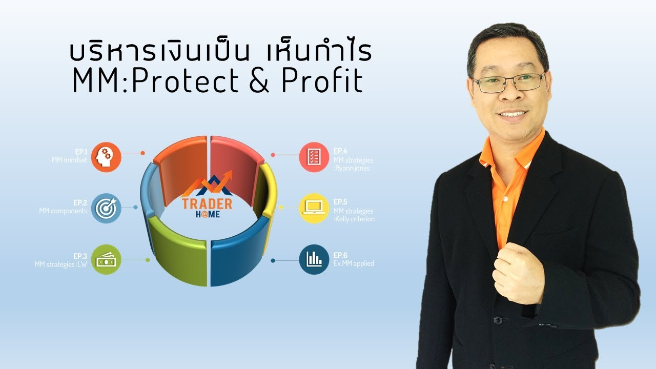 Forex Profit Protector – Protect you profit trades from broker