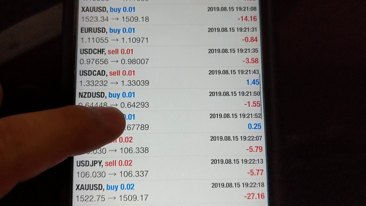 500 forex account