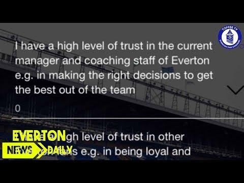 Everton Survey Asks Fans To Rate Allardyce | Everton News Daily