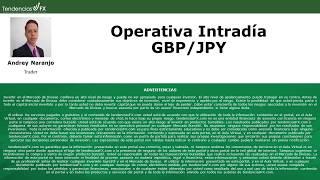 Operativa Intradía GBP/JPY - Trading y Forex - Libra Yen