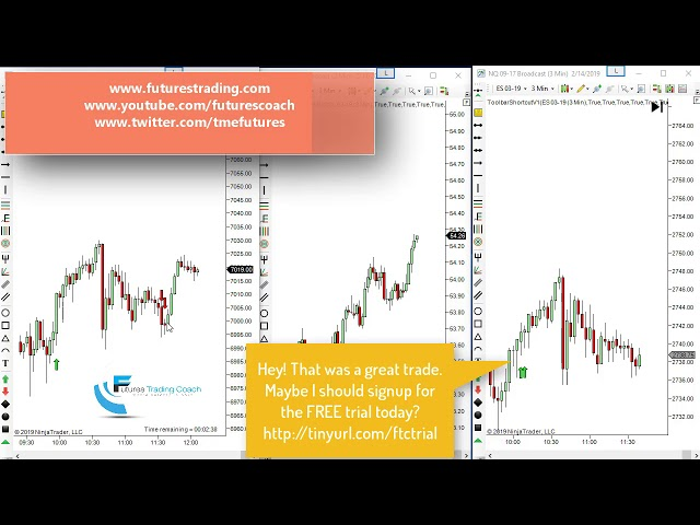 021419 -- Daily Market Review ES CL NQ - Live Futures Trading Call Room