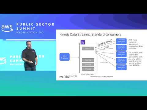 High Performance Data Streaming with Amazon Kinesis: Best Practices and Common Pitfalls