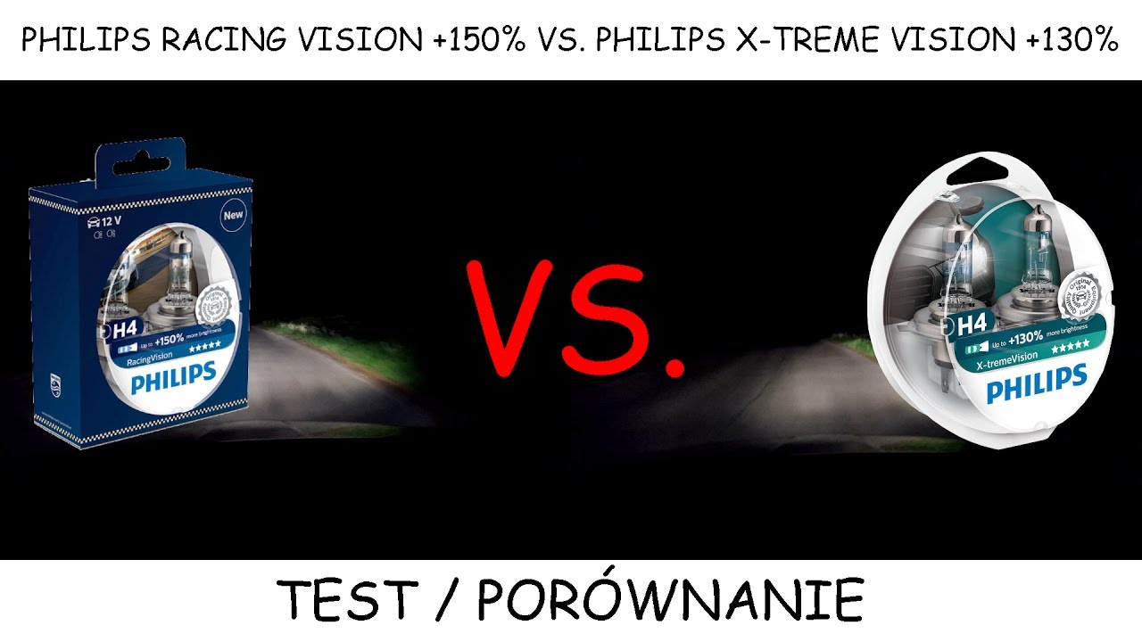 H7 Philips Philips H4 Racing Vision +150% Vs. Philips H4 X-treme