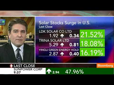China to Become the World's Top Solar Market: HSBC