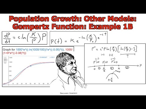 Population Growth Other Models Gompertz Example 1: Part 2