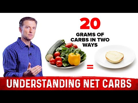 understanding-net-carbs-on-the-ketogenic-diet