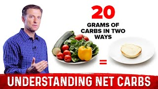 Understanding Net Carbs on the Ketogenic Diet