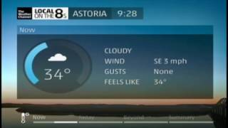 IntelliSTAR Super Bowl Sunday/Groundhog Day 2014 Forecast- Astoria, Oregon