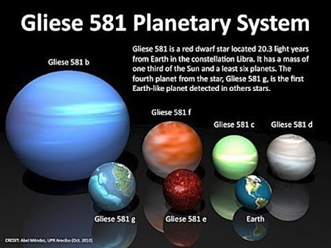 New Earth Found Gliese 581c Planet Documentary