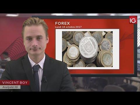 Bourse - EUR/CHF, La Faiblesse De L'euro Pourrait Soutenir La Paire - IG 16.10.2017