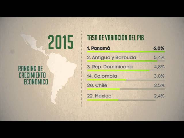 panama 6% pib 2015