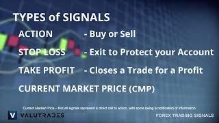 Binary signals 4u
