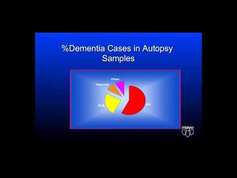 Understanding Behavioral Challenges In Lewy Body Dementia