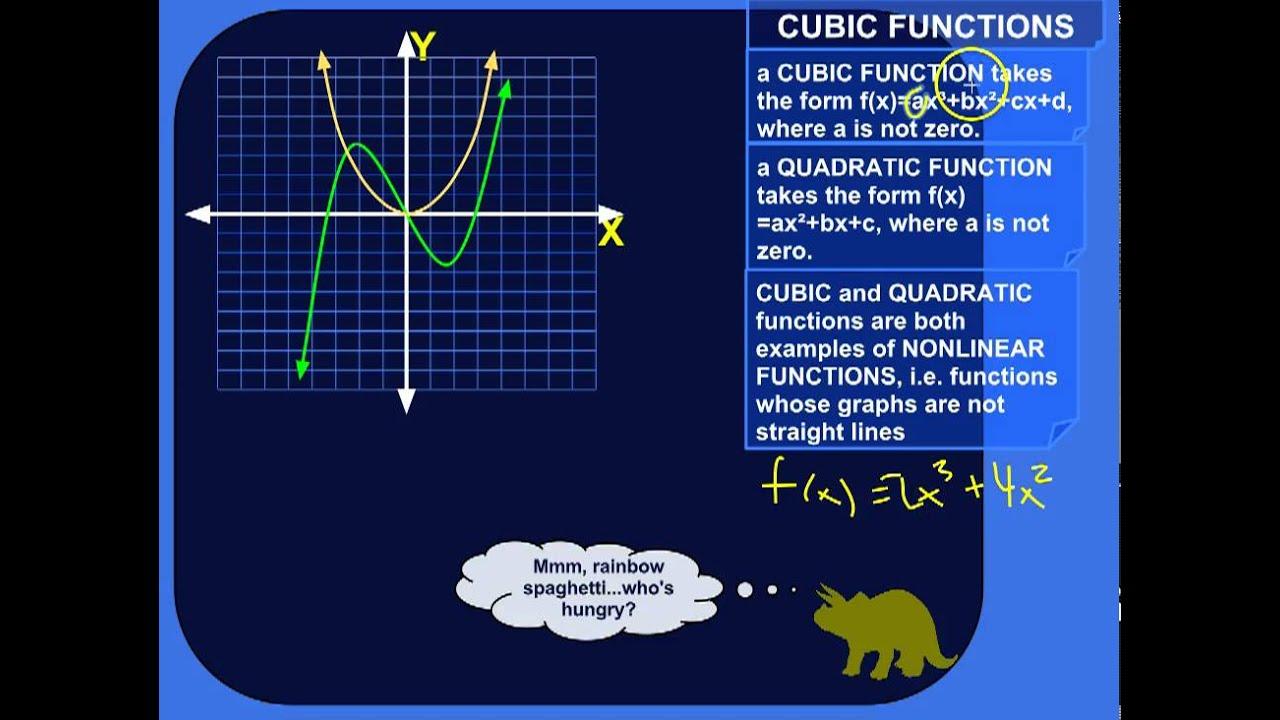 Cubic Vs Quadratic Functions Youtube