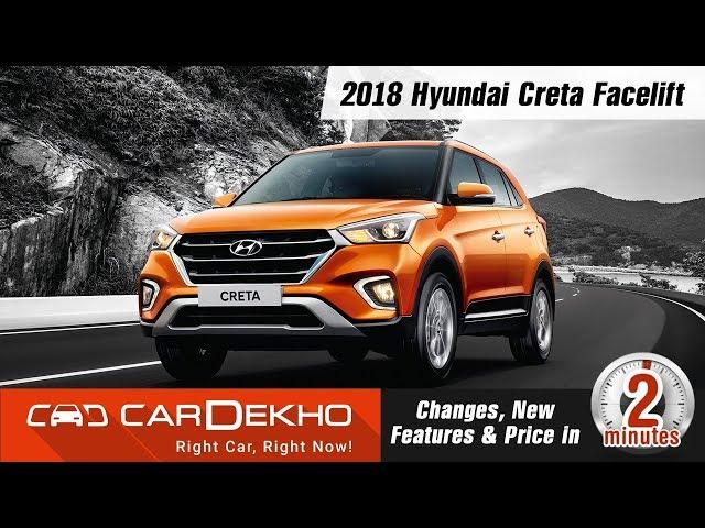 Hyundai Creta Price Images Review Mileage Specs