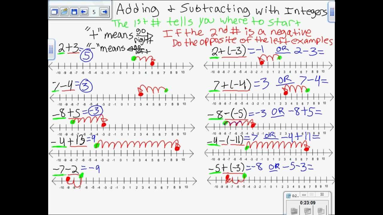 Adding and Subtracting Integers Using a Number Line Ch 1 7th Grade – Subtracting Integers on a Number Line Worksheet