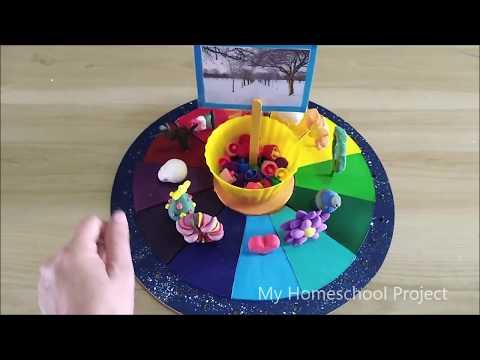 Calendario Montessori.Repeat Calendario Anual Waldorf Montessori Diy By My Homeschool
