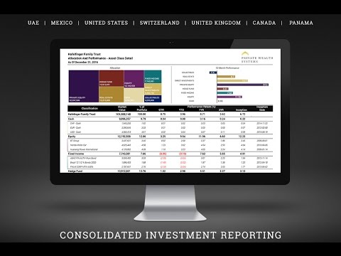 Private Wealth Systems - Voted Best Reporting Platform