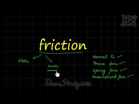 FRICTION  BASIC IN HINDI for class 11th